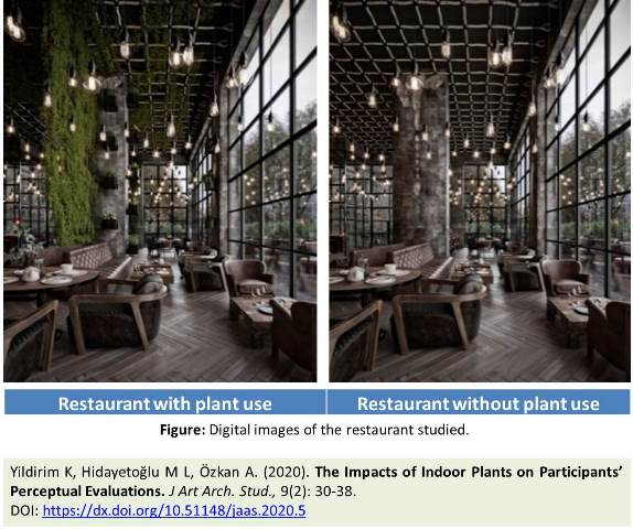The_Impacts_of_Indoor_Plants_on_Participants_Perceptual_Evaluations---